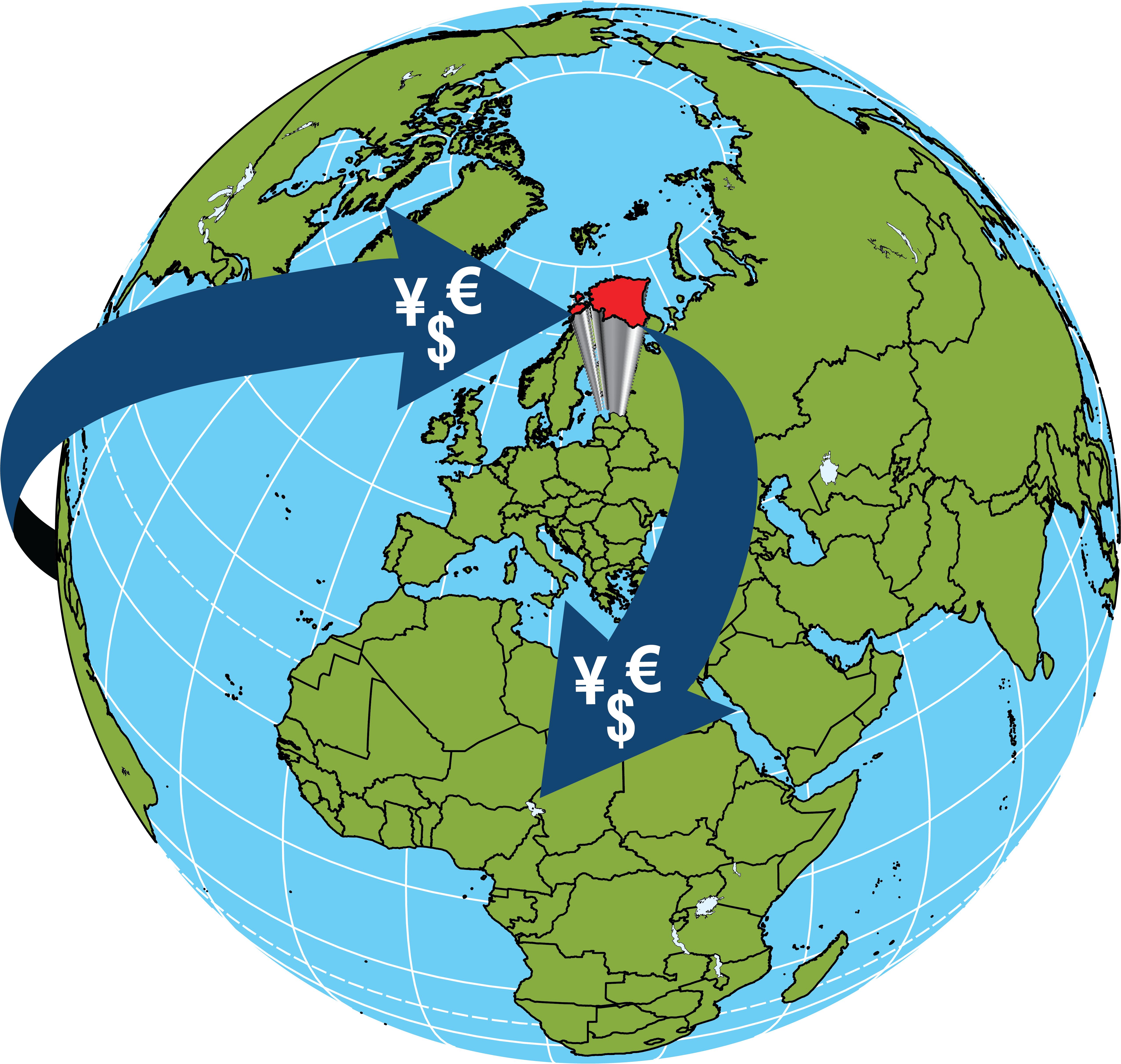 Estonia: Current Account Balance