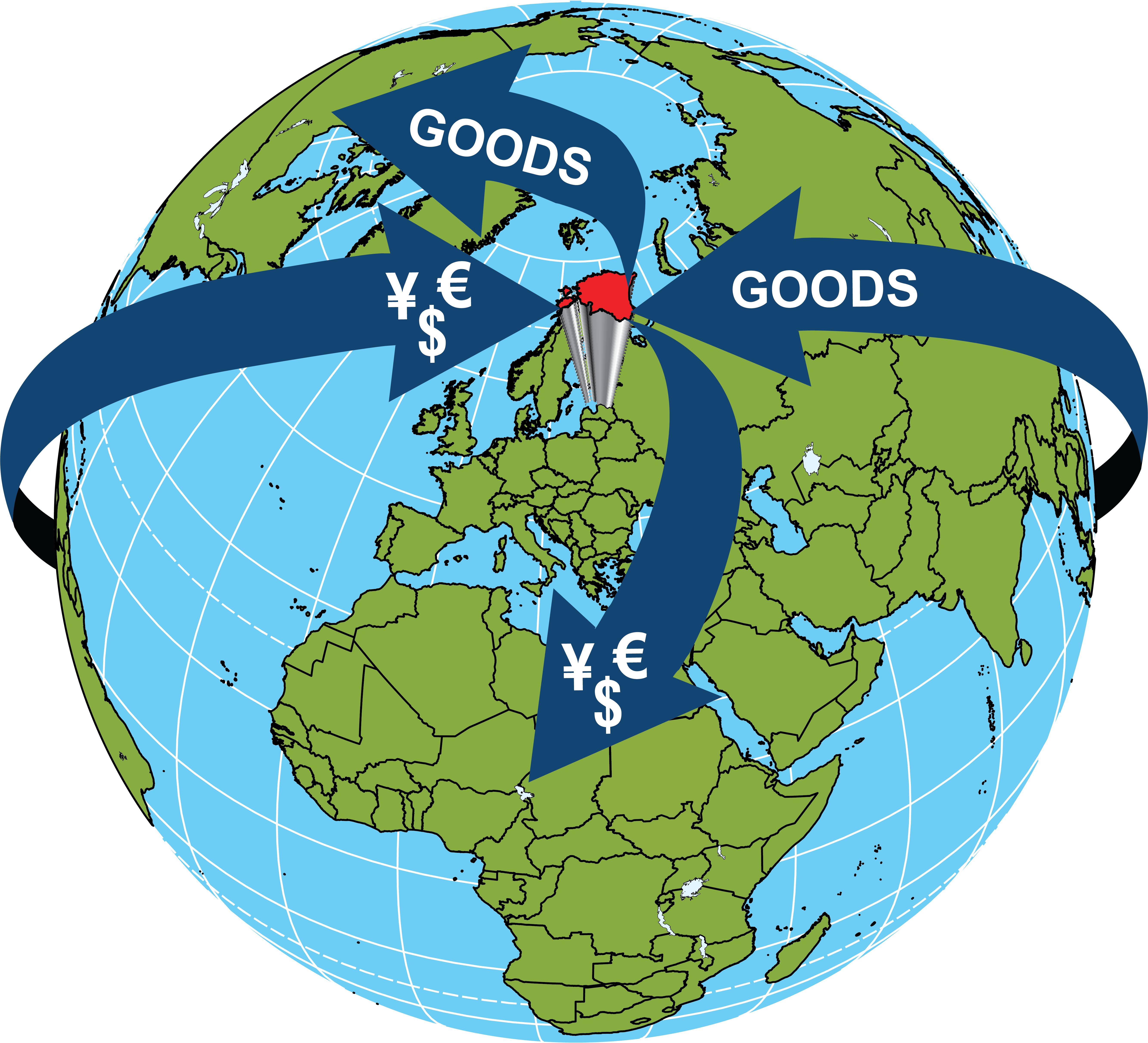 Estonia: Trade Balance