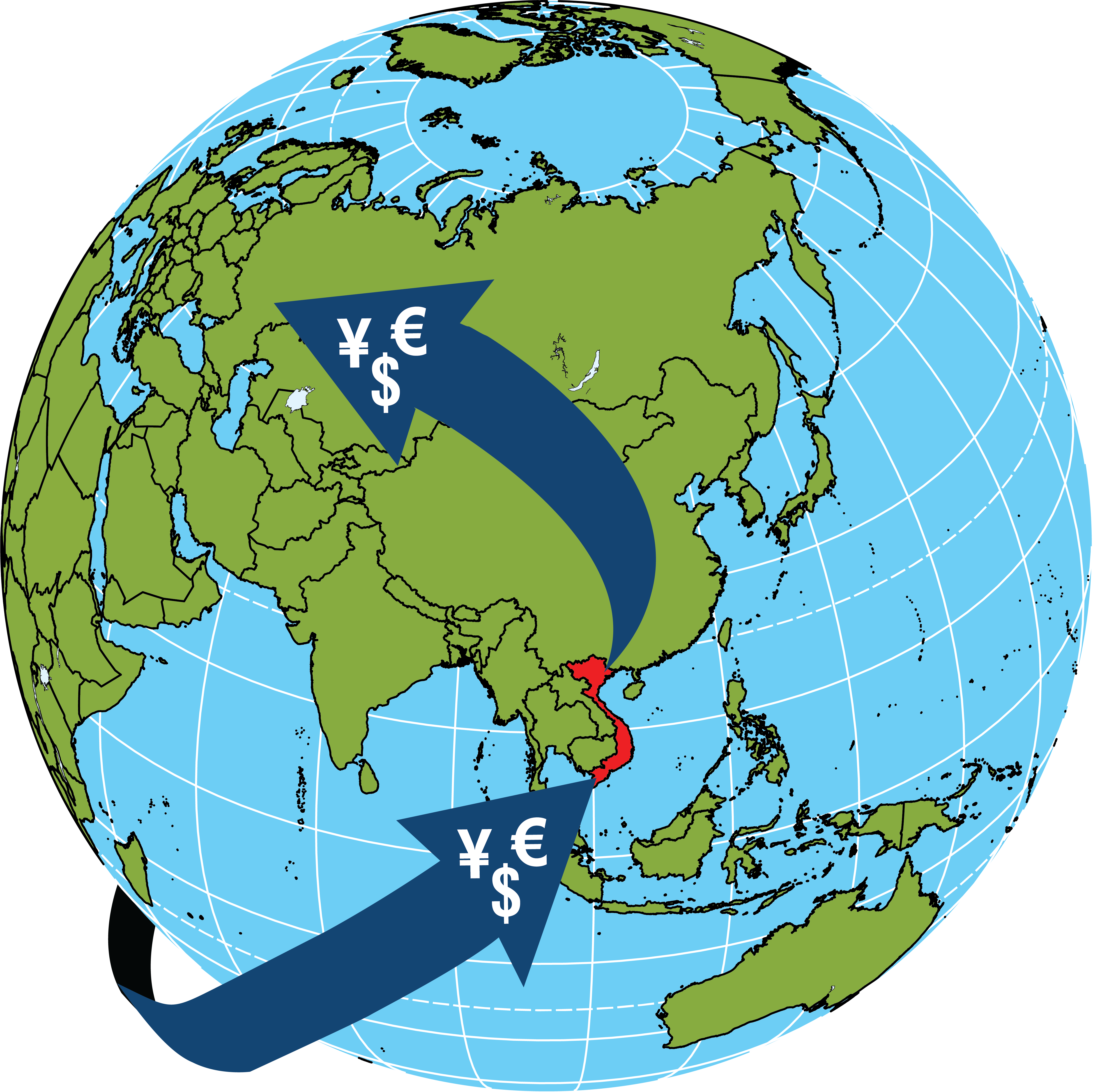 Vietnam: Current Account Balance