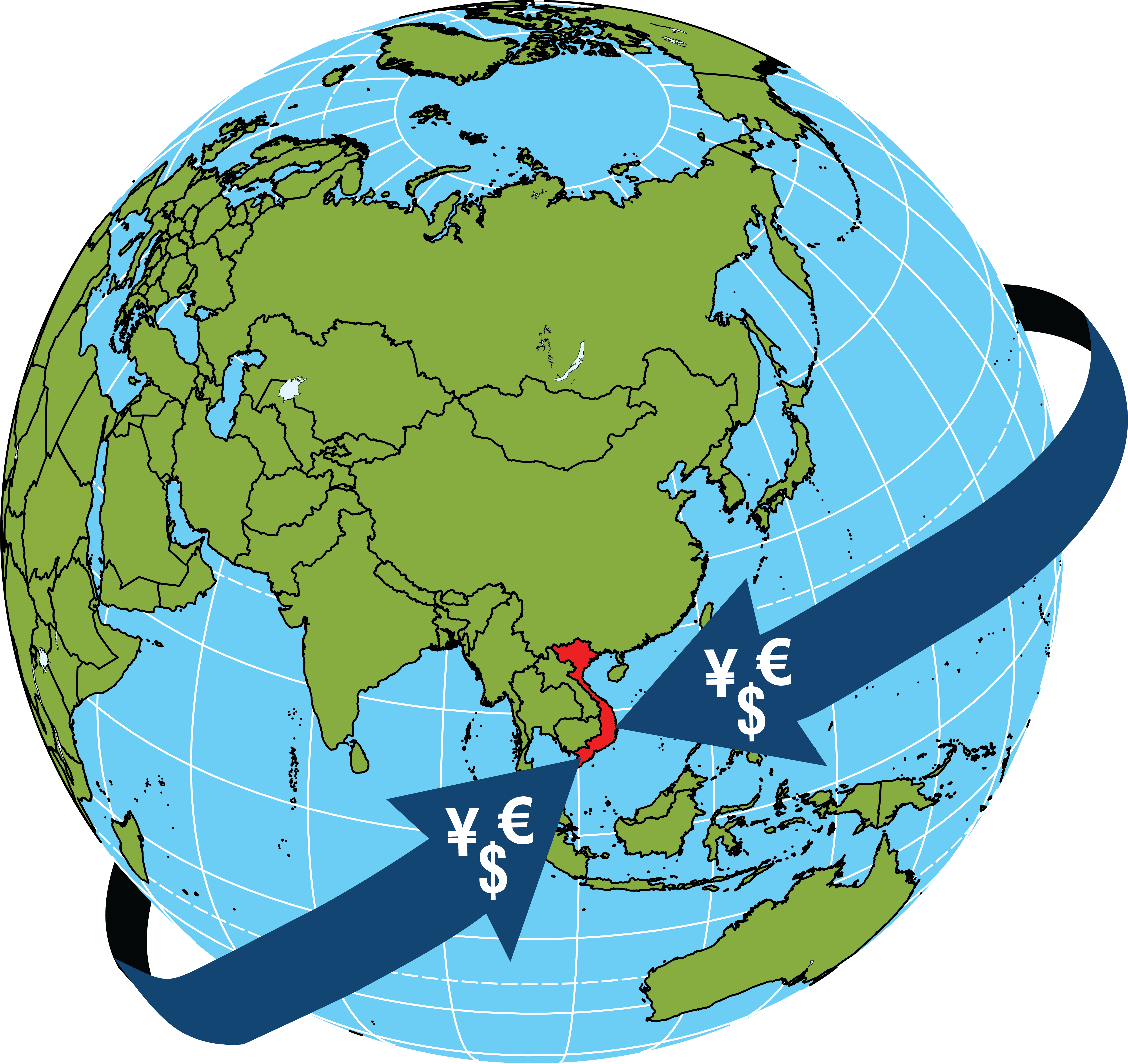 Vietnam: Foreign Direct Investment