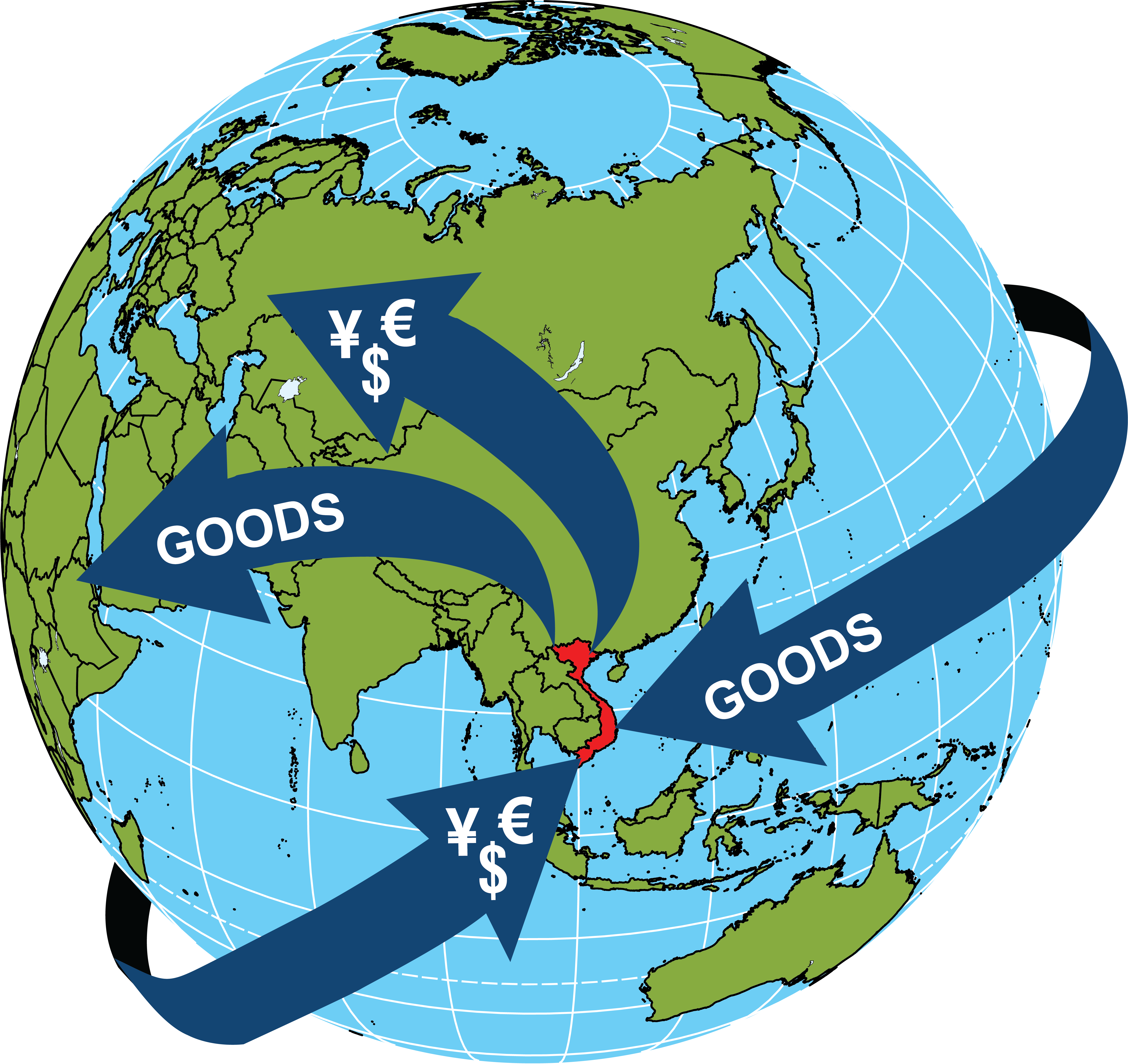 Vietnam: Trade Balance